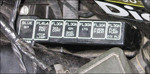 Fusenbc on Nissan 300zx Wiring Diagram